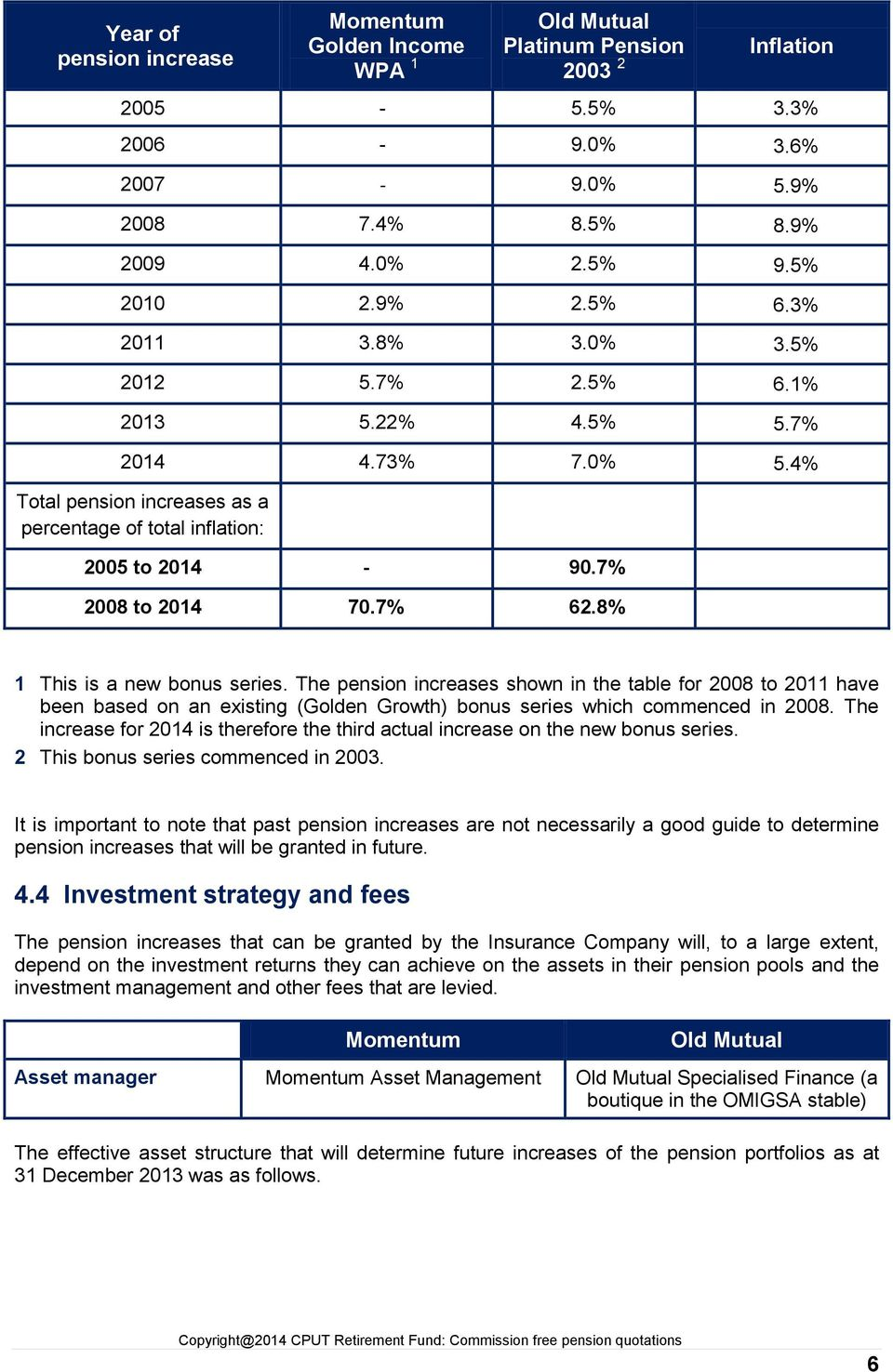 8% 1 This is a new bonus series. The pension increases shown in the table for 2008 to 2011 have been based on an existing (Golden Growth) bonus series which commenced in 2008.