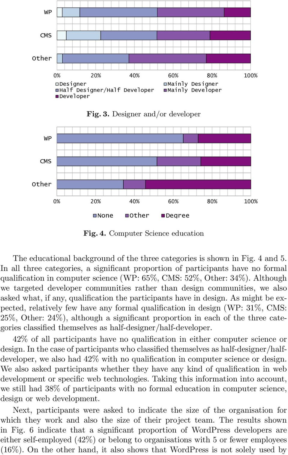 In all three categories, a significant proportion of participants have no formal qualification in computer science (WP: 65%, : 52%, : 34%).