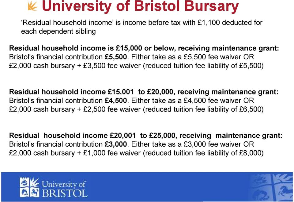 Either take as a 5,500 fee waiver OR 2,000 cash bursary + 3,500 fee waiver (reduced tuition fee liability of 5,500) Residual household income 15,001 to 20,000, receiving maintenance grant: Bristol s