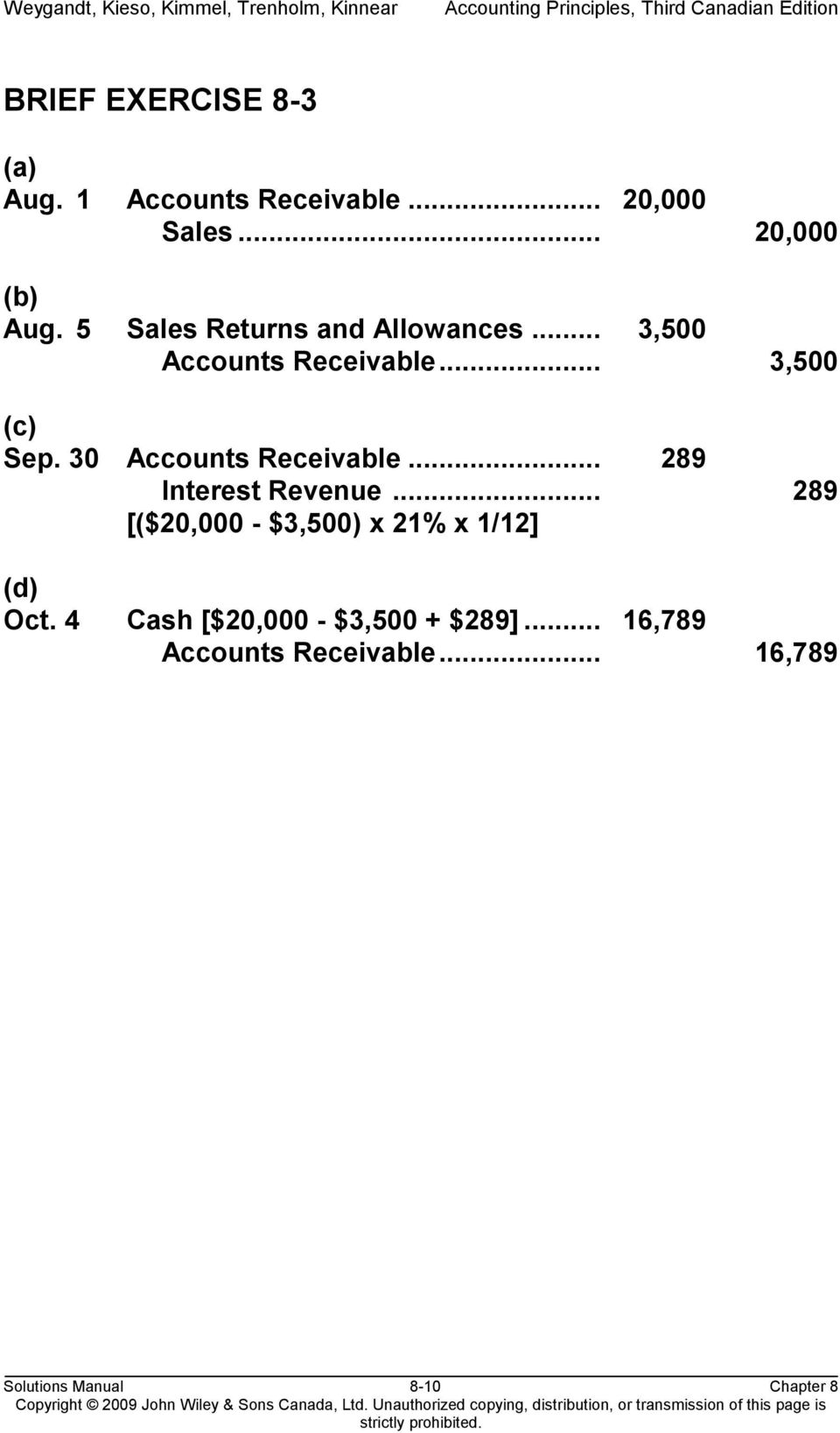 30 Accounts Receivable... 289 Interest Revenue.