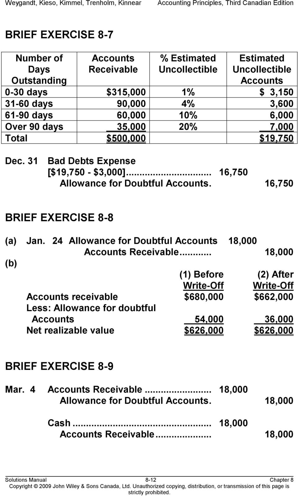 24 Allowance for Doubtful Accounts 18,000 Accounts Receivable.