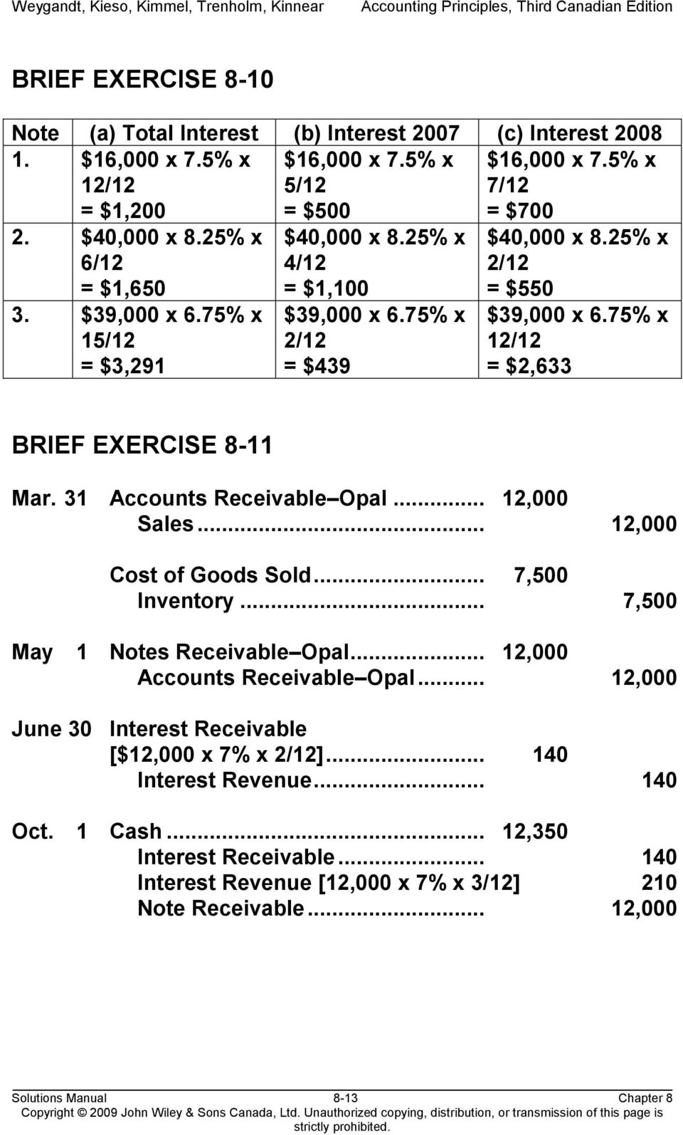 75% x 12/12 = $2,633 BRIEF EXERCISE 8-11 Mar. 31 Accounts Receivable Opal... 12,000 Sales... 12,000 Cost of Goods Sold... 7,500 Inventory... 7,500 May 1 Notes Receivable Opal.