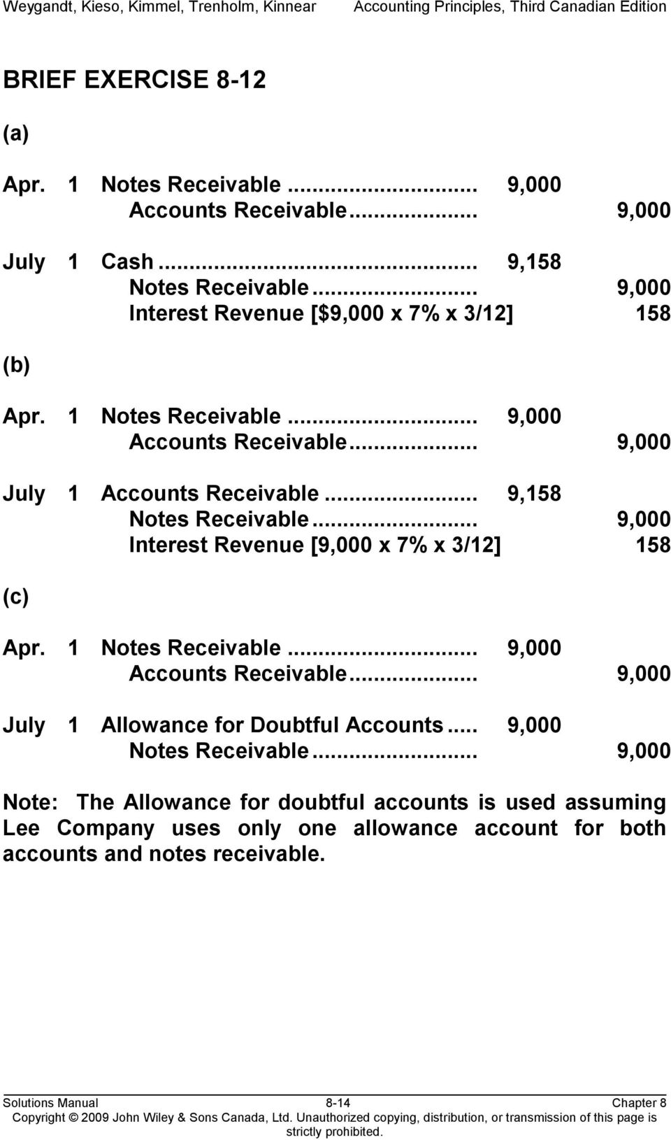 .. 9,158 Notes Receivable... 9,000 Interest Revenue [9,000 x 7% x 3/12] 158 (c) Apr. 1 Notes Receivable... 9,000 Accounts Receivable.