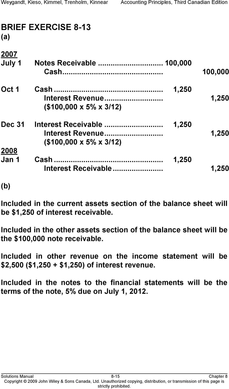 .. 1,250 (b) Included in the current assets section of the balance sheet will be $1,250 of interest receivable.