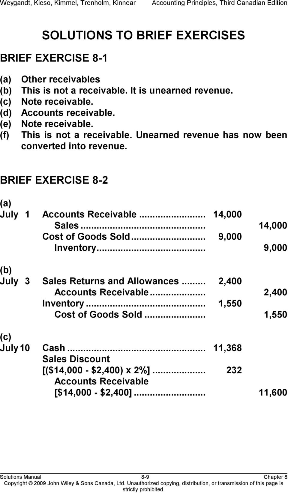 .. 14,000 Cost of Goods Sold... 9,000 Inventory... 9,000 (b) July 3 Sales Returns and Allowances... 2,400 Accounts Receivable... 2,400 Inventory.