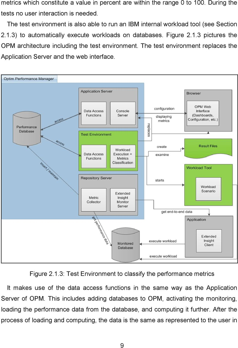 The test environment replaces the Application Server and the web interface. Figure 2.1.