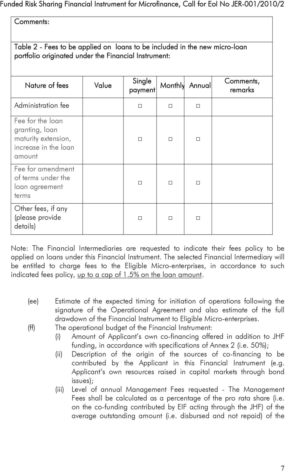 Fee for amendment of terms under the loan agreement terms Other fees, if any (please provide details) Note: The Financial Intermediaries are requested to indicate their fees policy to be applied on