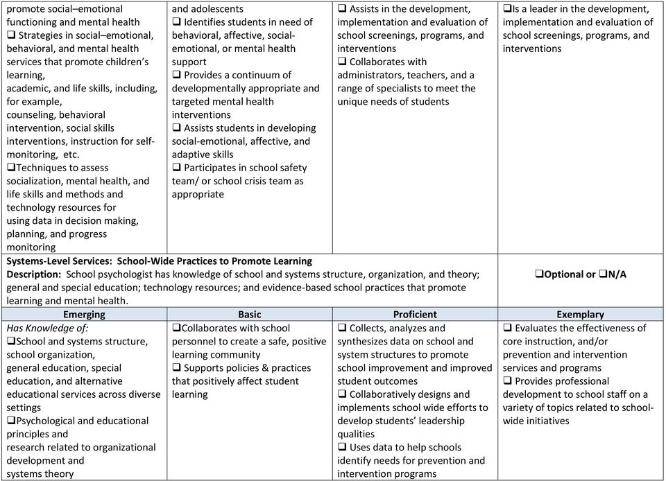 Techniques to assess socialization, mental health, and life skills and methods and technology resources for using data in decision making, planning, and progress monitoring and adolescents Identifies