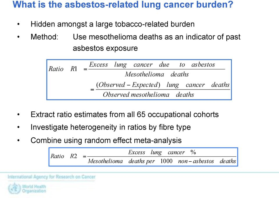 Excess lung cancer due to Mesothelioma deaths asbestos = ( Observed Expected ) lung cancer Observed mesothelioma deaths deaths