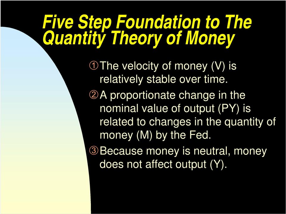 A proportionate change in the nominal value of output (PY) is related to
