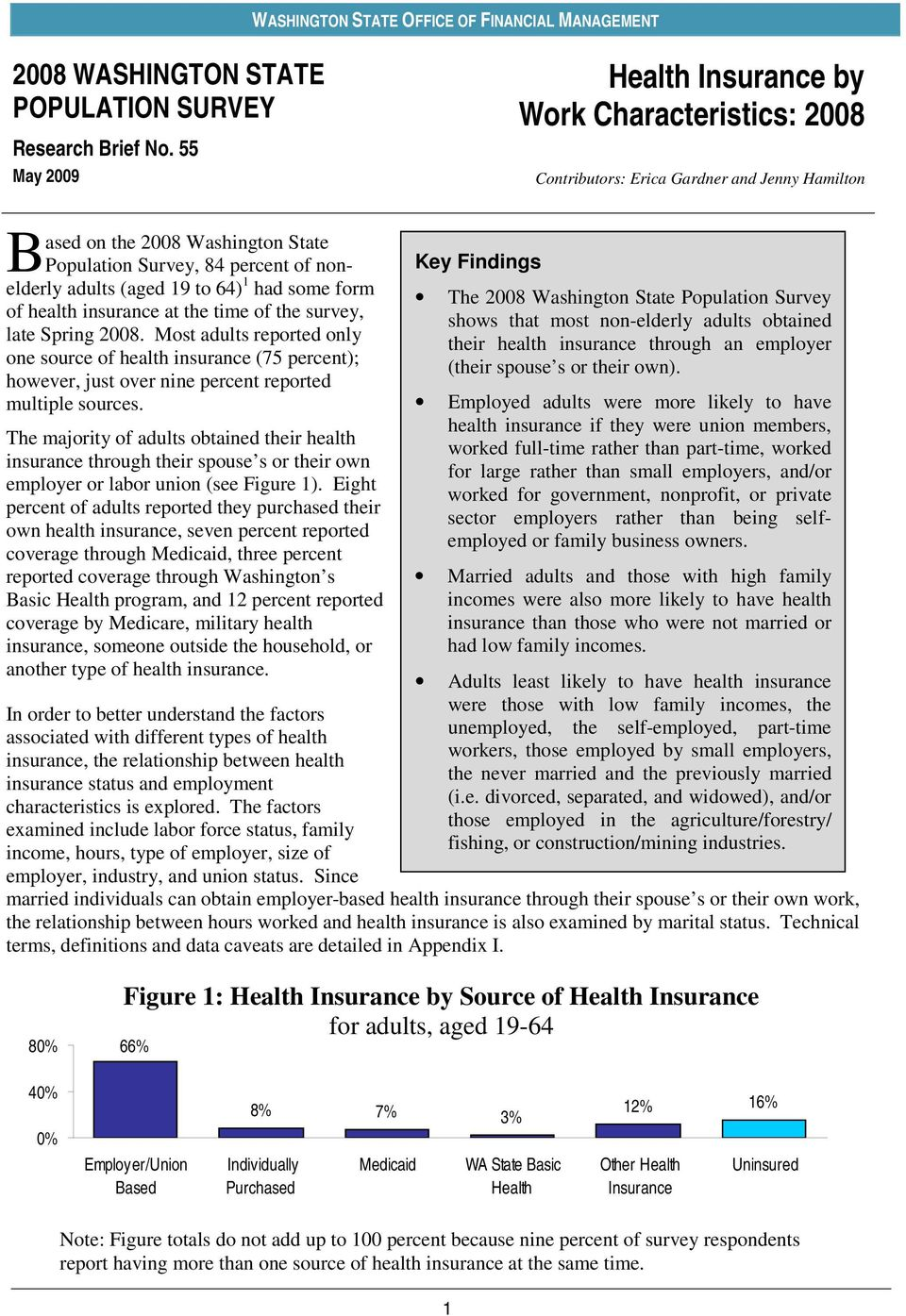 Most adults reported only one source of health insurance (75 percent); however, just over nine percent reported multiple sources.