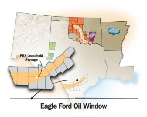 Eagle Ford Current net production 475 Boepd excluding recent completion 71 producing wells 106 additional undeveloped Eagle Ford locations Proved Reserves 76% Crude Oil, 13% NGL & 11% Natural Gas