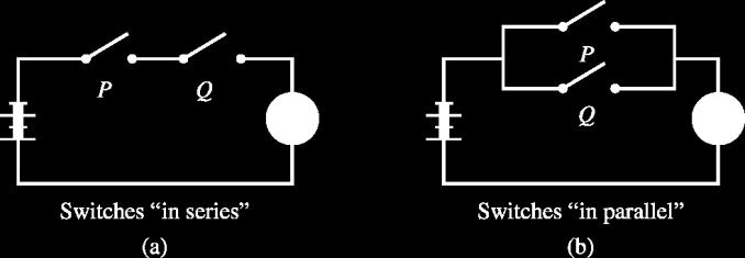 (Figure 1) 6 Imagine figure 1 (a) which shows a simple switch. It is obvious, that current can only flow between the two points if the switch is closed. When the switch is open, current cannot flow.