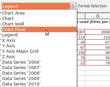 43 Module 4 Each of them can be formatted individually in the respective element s dialogue box, in order to achieve the desired appearance of the chart. It can be done in several ways.