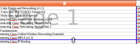51 Module 4 3.7. Make sure that the table entries have been sorted in ascending alphabetical order by column C. 4. Freeze the titles of columns and course numbers: 4.1. Click on the cell B2;