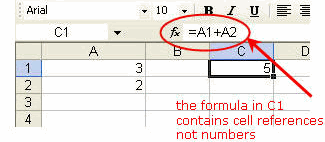 Excel formulas starts with the equal sign ( = ) rather than ending with it. The equal sign always goes in the cell where you want the formula answer to appear.