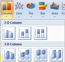 2. Select the cells that contain the data that you want to use for the chart.