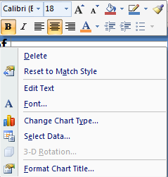 Data Point. 4.6.2.5 Change font size and colour of chart title, chart axes, chart legend text. To apply any formatting changes to a chart title:- Right click on the chart title.