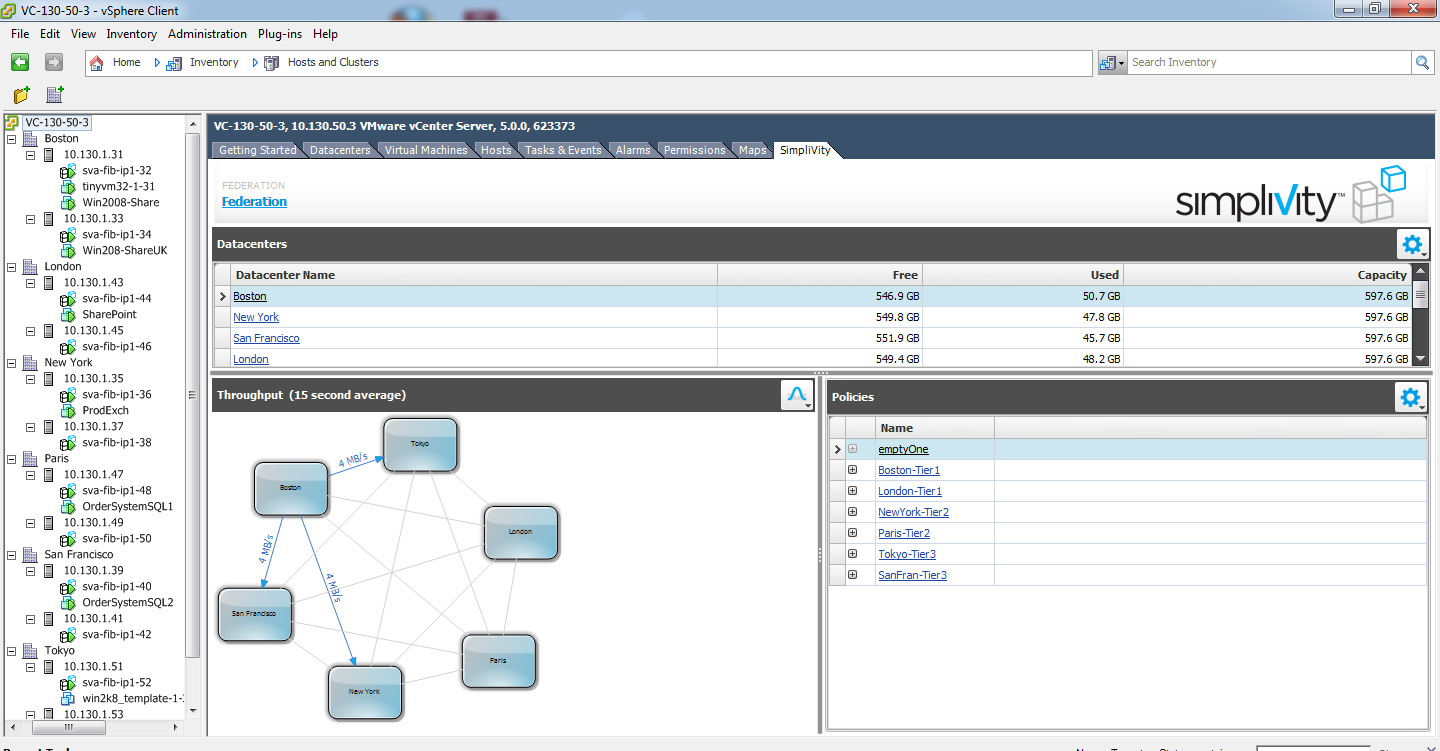 Global Unified Management from Single Pane of
