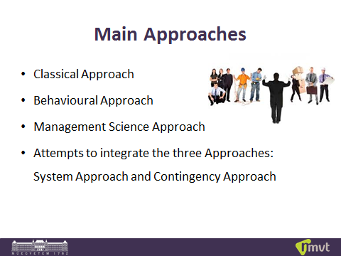 Outline The Evolution of Management Summary 1. The Classical Management Perspective 2. The Behavioural Management Perspective 3.