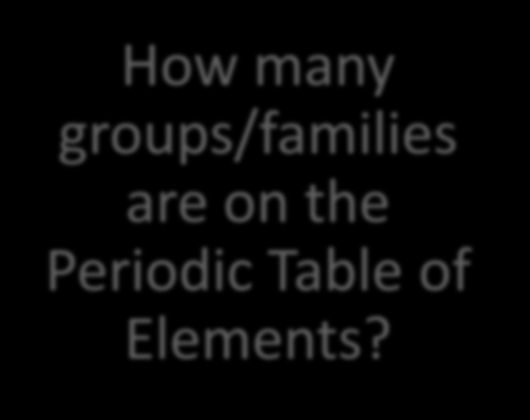 18 How many groups/families are
