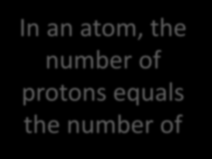 electrons In an atom, the