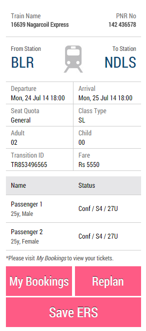 Confirmation 1.Train name, number and PNR details displayed. 2.Source and Destination station code. 3.Departure and arrival time with quota and class type displayed. 5.