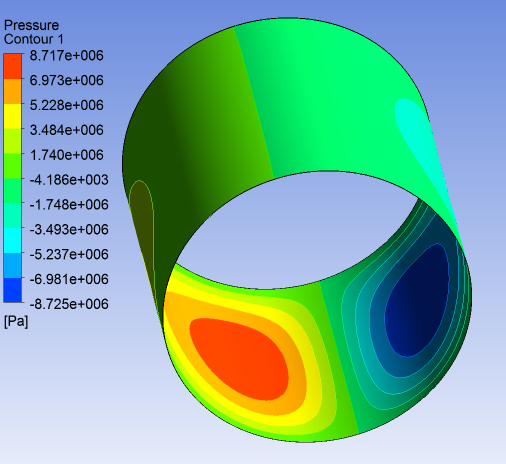 CFD Based Thermo-Hydrodynamic Analysis of Circular Journal Bearing 479 the two sides of the clearance are modeled as pressure outlets.