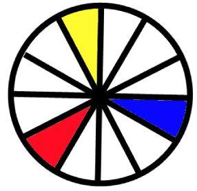 Save your work. Color System Chart: 6. You save your work after completing the primary colors.