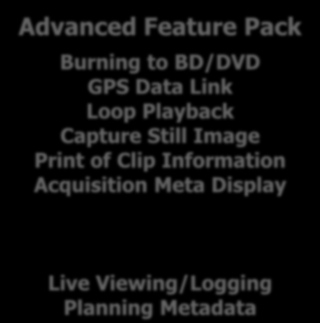 page 8 Optional Features (Charged) Advanced Feature Pack Conversion Pack NEW NEW NEW Burning to BD/DVD GPS Data Link Loop Playback Capture Still Image Print of Clip
