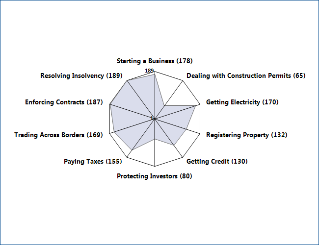 8 THE BUSINESS ENVIRONMENT Figure 1.