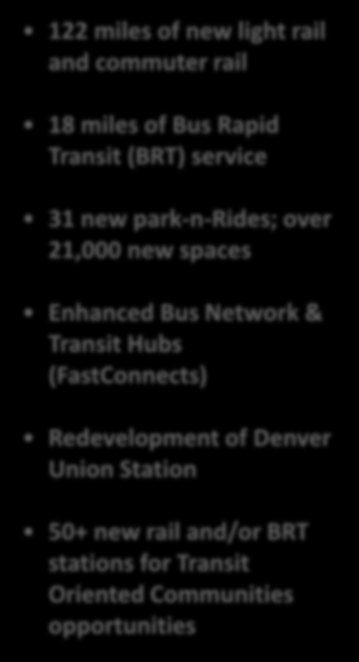 spaces Enhanced Bus Network & Transit Hubs (FastConnects) Redevelopment of Denver