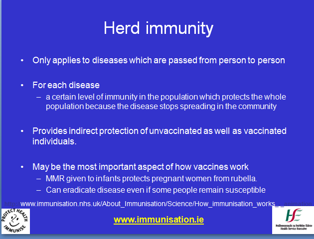 Herd immunity Only applies to diseases which are passed from person to person For each disease a certain level of immunity in the population which protects thewhole population because the disease