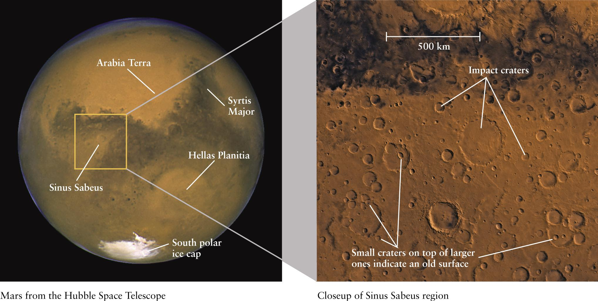 Impact Craters on Mars Most of these craters are found in the Southern
