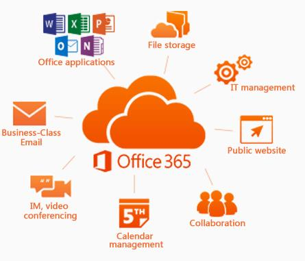 The second benefit to our users is that you will now be able to download up to five copies of the MS Office suite, like Word and PowerPoint, to any home or office computers.