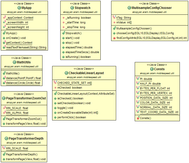 Adapter Package Class Diagram Util Package Class Diagram Figure 51: Detailed