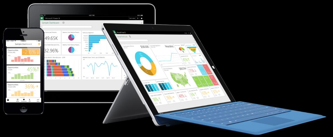 Follow progress against your sales process and visualize your sales data on your tablet and phone.