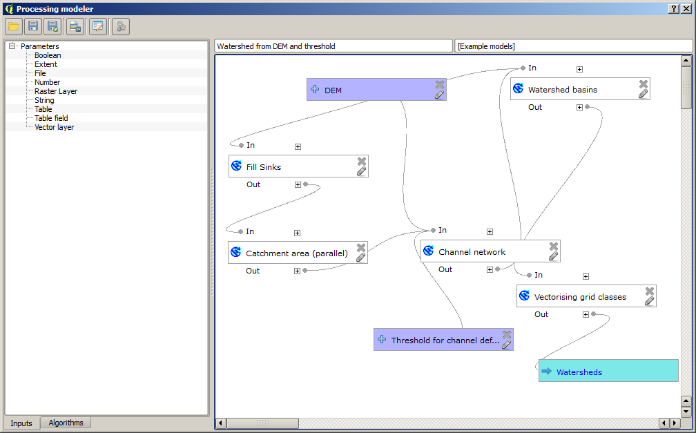 ˆ The graphical modeler. Several algorithms can be combined graphically using the modeler to define a workflow, creating a single process that involves several subprocesses. Рис. 17.