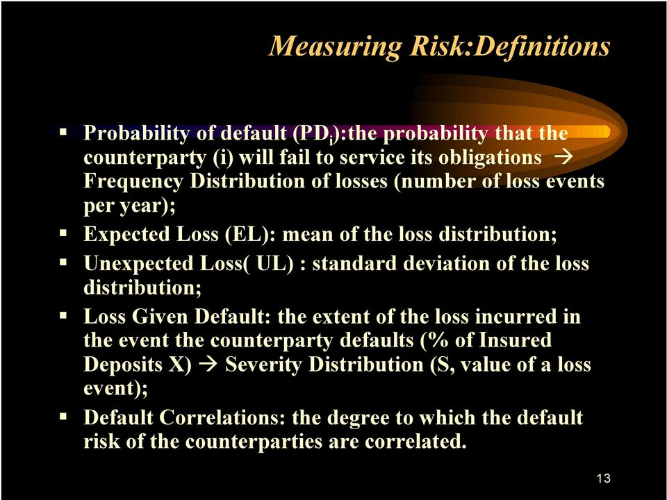deviation of the loss distribution; Loss Given Default: the extent of the loss incurred in the event the counterparty defaults (% of Insured