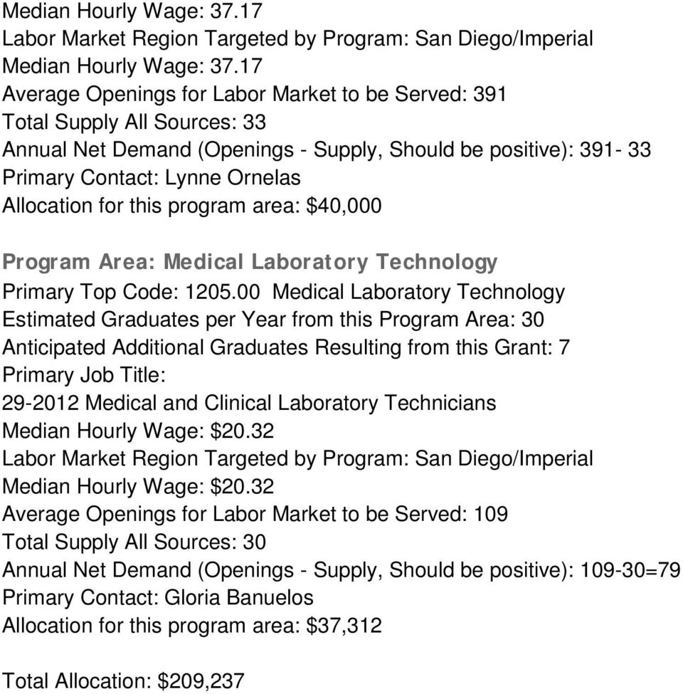 this program area: $40,000 Program Area: Medical Laboratory Technology Primary Top Code: 1205.