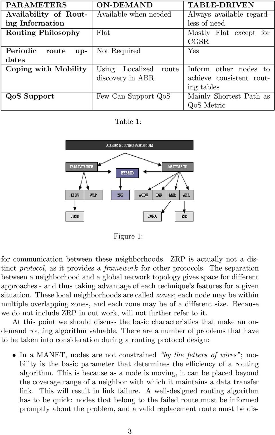 QoS Metric Table 1: Figure 1: for communication between these neighborhoods. ZRP is actually not a distinct protocol, as it provides a framework for other protocols.