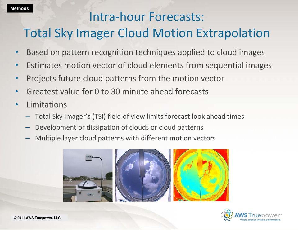 vector Greatest value for 0 to 30 minute ahead forecasts Limitations Total lsky Imager s (TSI) field of view limits it forecast