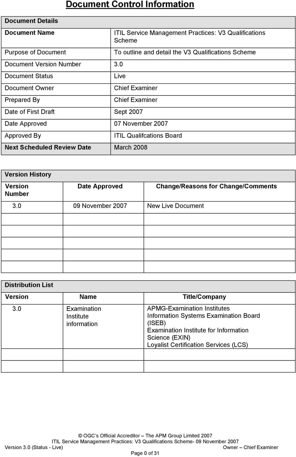 First Draft Sept 2007 Date Approved 07 November 2007 Approved By Next Scheduled Review Date March 2008 ITIL Qualifcations Board Version History Version Number Date Approved Change/Reasons for