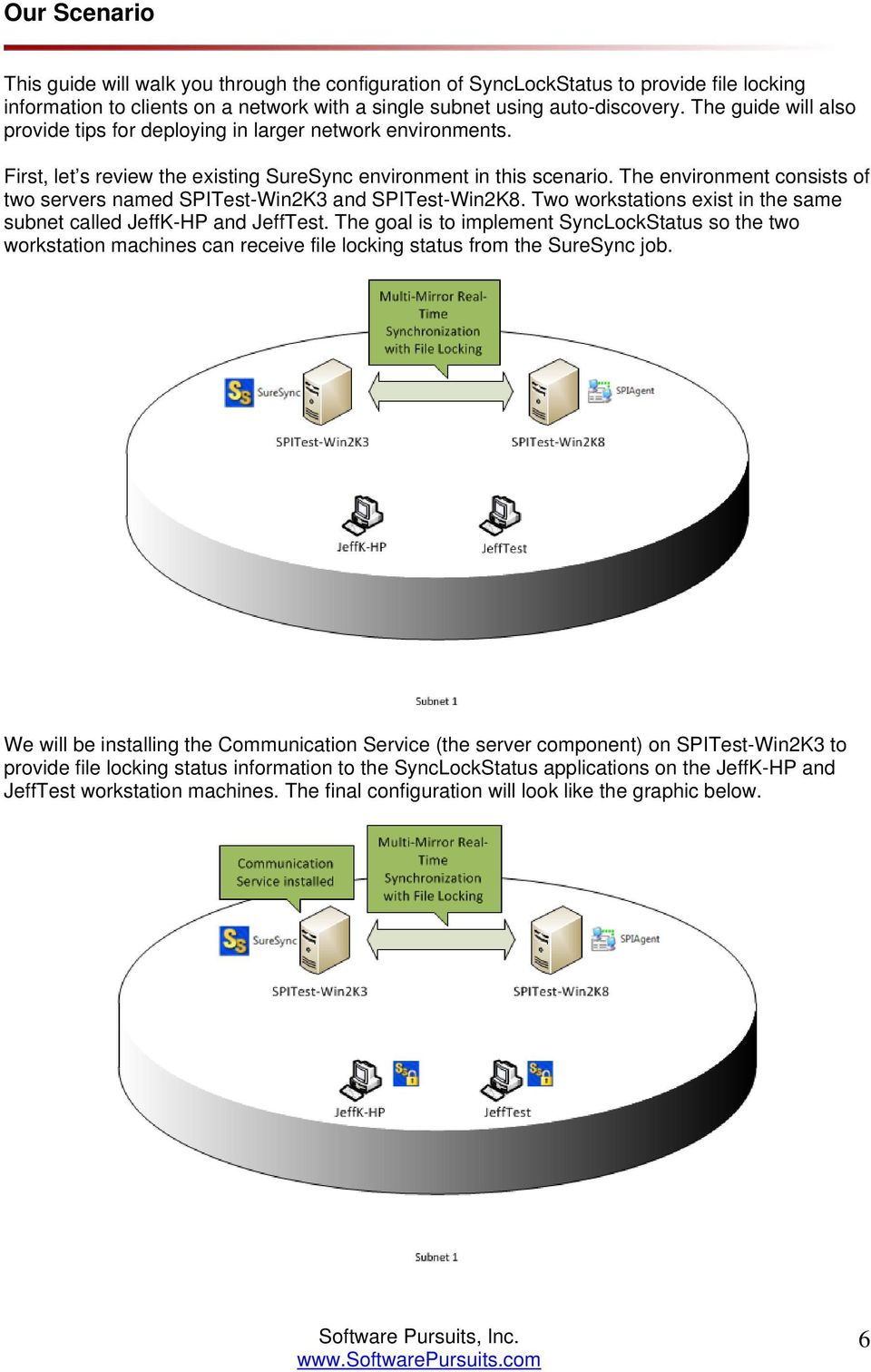 The environment consists of two servers named SPITest-Win2K3 and SPITest-Win2K8. Two workstations exist in the same subnet called JeffK-HP and JeffTest.