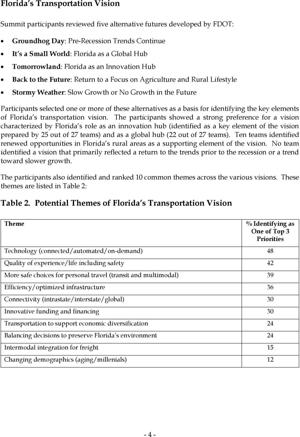 more of these alternatives as a basis for identifying the key elements of Florida s transportation vision.