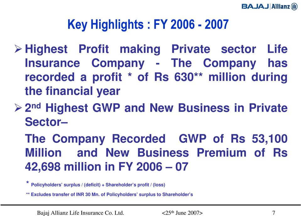 Recorded GWP of Rs 53,100 Million and New Business Premium of Rs 42,698 million in FY 2006 07 * Policyholders surplus /