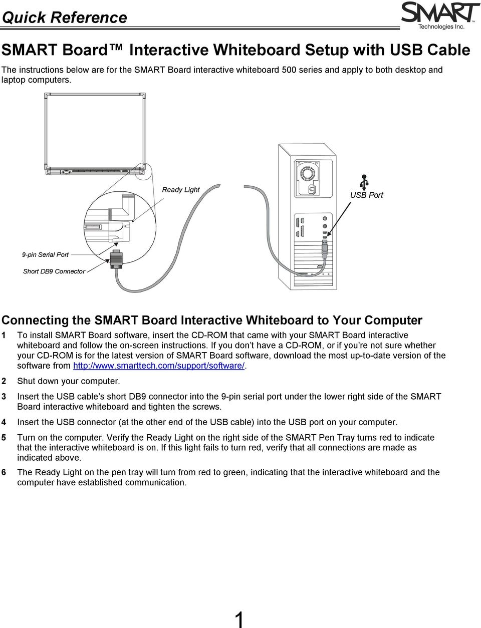 SMART Board interactive whiteboard and follow the on-screen instructions.