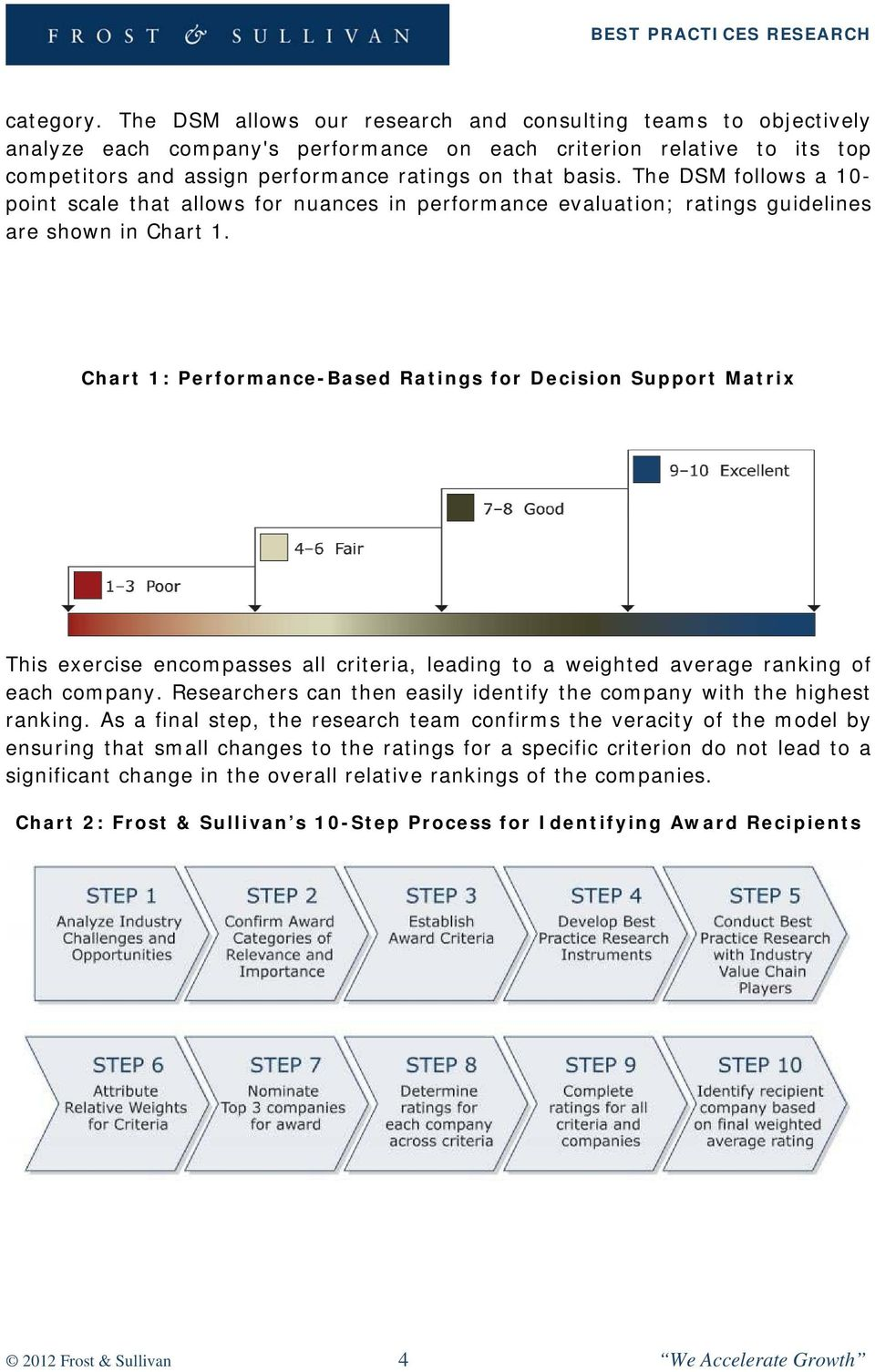The DSM follows a 10- point scale that allows for nuances in performance evaluation; ratings guidelines are shown in Chart 1.