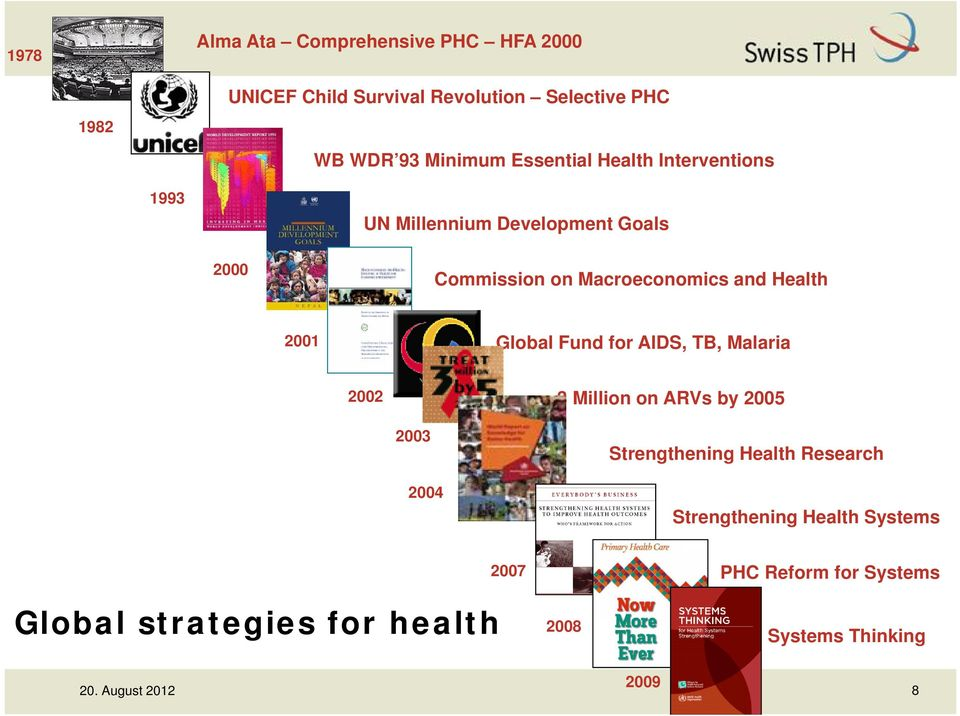 2001 Global Fund for AIDS, TB, Malaria 2002 3 Million on ARVs by 2005 2003 2004 Strengthening Health Research