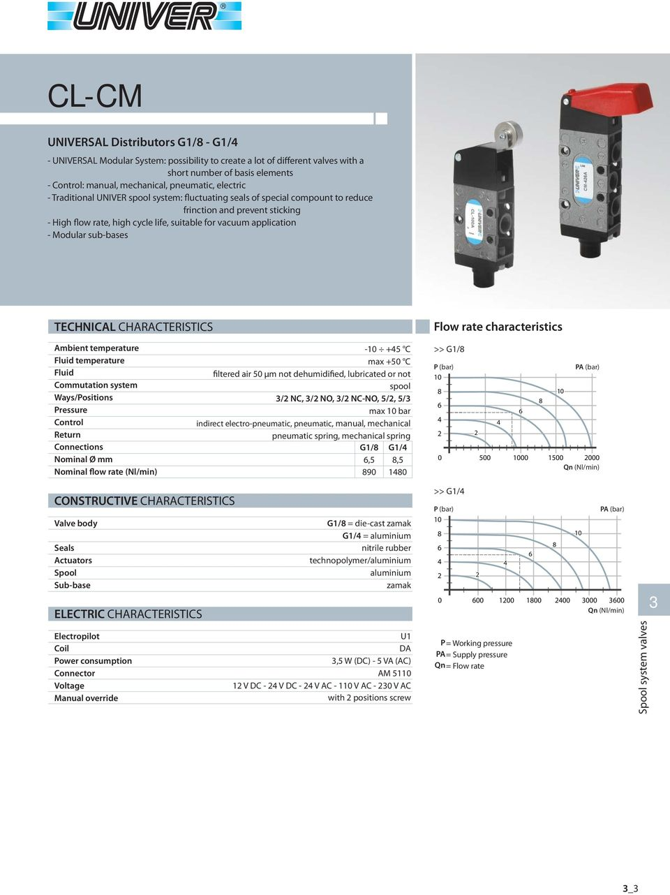 characteristics mbient temperature luid temperature luid outation system Ways/Positions Pressure ontrol onnections Nominal Ø Nominal flow rate (Nl/min) -0 +5 max +50 filtered air 50 μm not